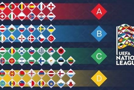 e5ebb364b92e5 Slováci definitívne v druhej zo štyroch divízií Ligy národov, žreb skupín v  januári   Slovenský futbalový zväz