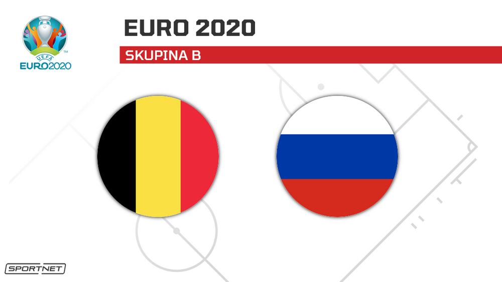 Belgicko - Rusko: ONLINE z ME vo futbale (EURO 2020 / 2021)