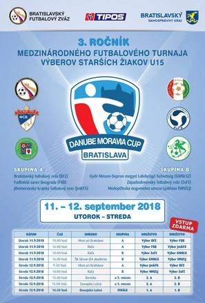 DANUBE Moravia Cup 2018 bol výbornou medzinárodnou konfrontáciou
