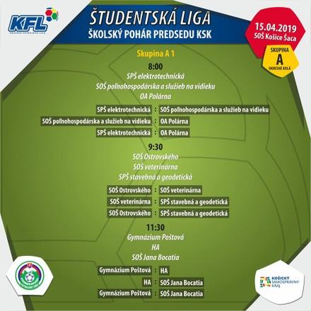 Študentská liga - zozlosovanie skupín (okresné kolá)