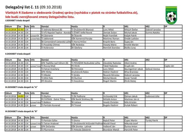 Delegačný list č. 11 2018/2019