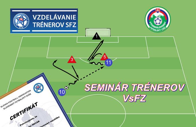 Seminár trénerov VsFZ 9. 3. 2019